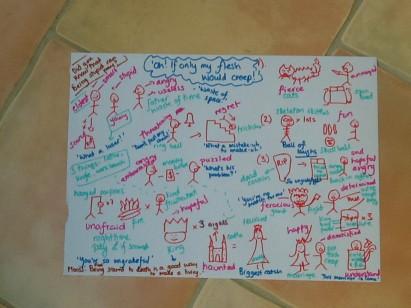 Sam storyboard
